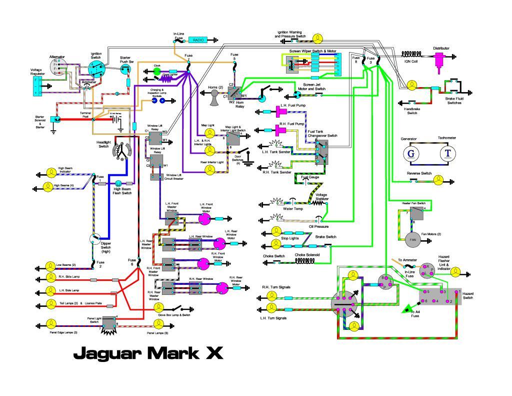 Jaguar Mark 2 Wiring Diagram - Wiring Diagram