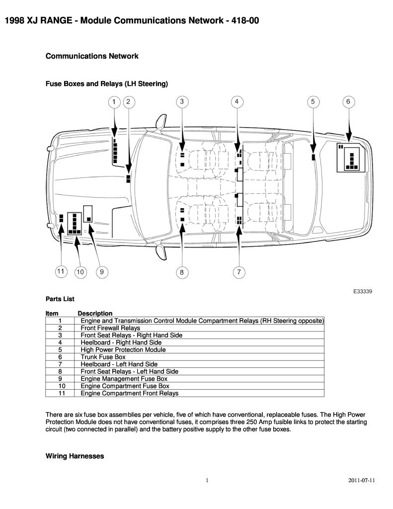 99 Jaguar Xk8 Fuse Diagram - 91 240sx S13 Ka24de Engine Wiring for Wiring  Diagram Schematics | 99 Jaguar Xk8 Fuse Diagram |  | Wiring Diagram Schematics