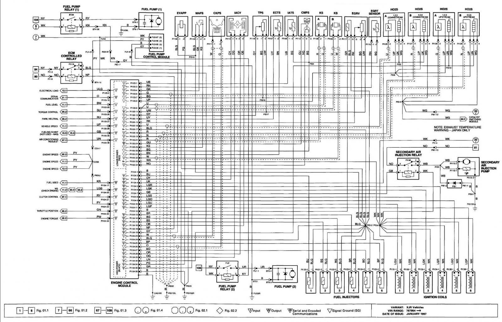 Jaguar Xj6 X300 Wiring Diagram : Jaguar xj gasoline